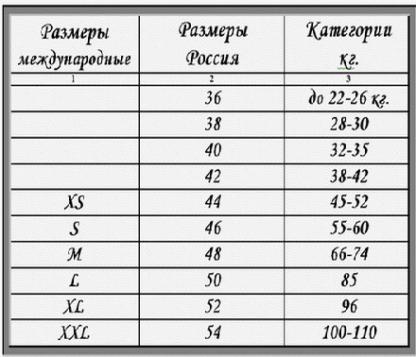 """Трико Борцовское """"ХАЙ-ТЕК"""" Красное"""